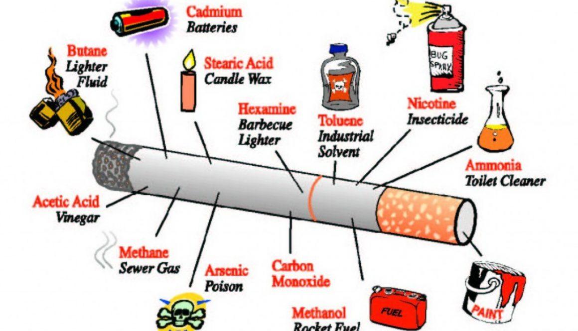 De chemische stoffen in een sigaret